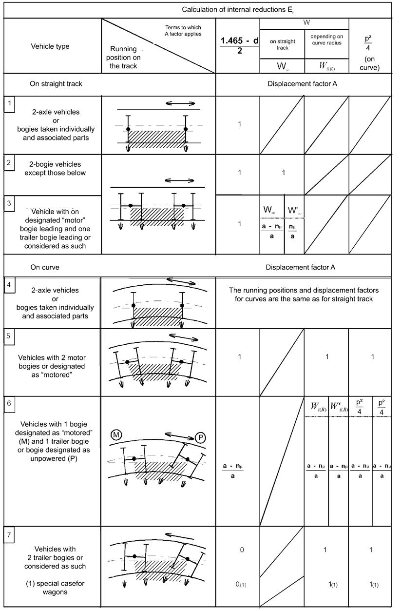 Circuit Diagram Of Arbitral Steering Wheel Unit Neutral Flow