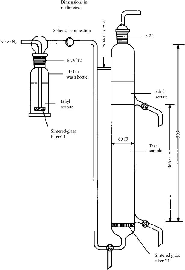 parts of a perfume bottle diagram