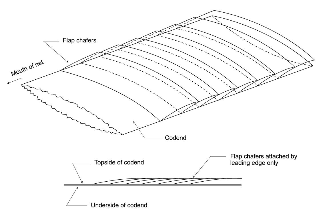 Case of 6 Packs Always 10796 Dailies Thin Liners Regular 120 per Pack