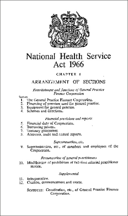 National Health Service Act 1966