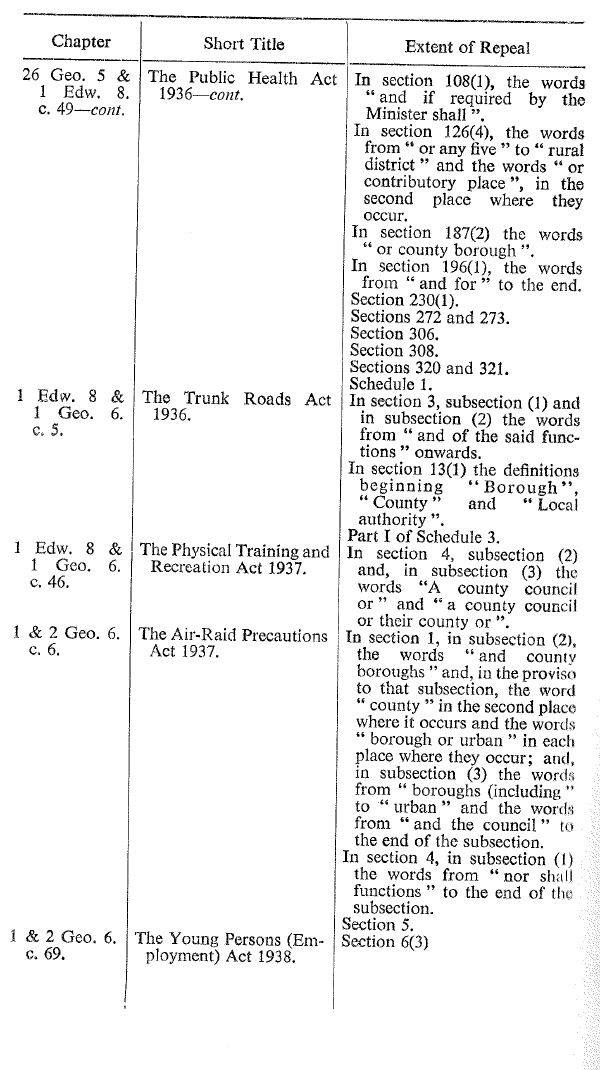 LOCAL GOVERNMENT ACT 1972 NOTICE OF CHANGE IN PARISH NAME
