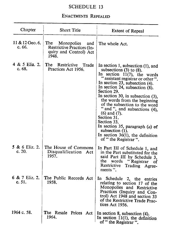 Fair trading act 1973 stopboris Image collections