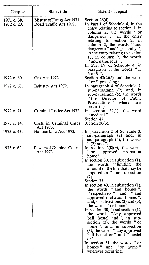 Criminal Law Act 1977