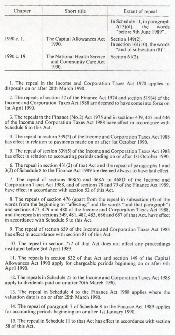 Finance Act 1990